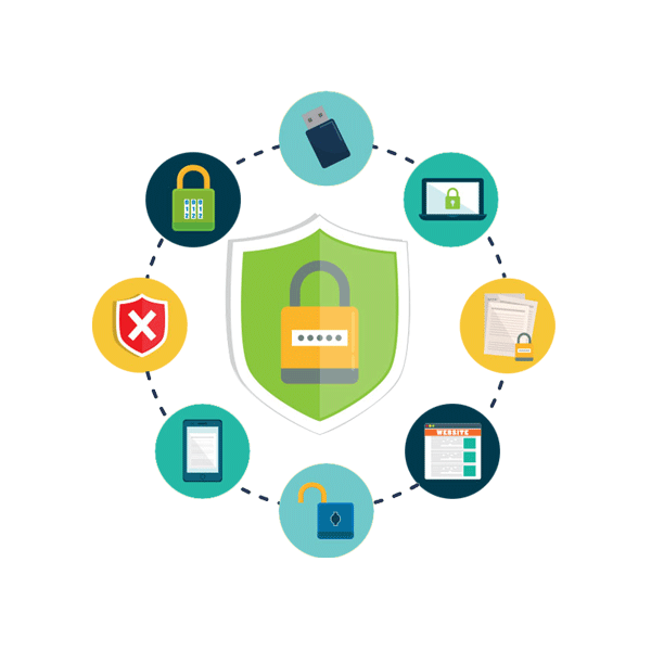 Corporate Network and Endpoint Protection